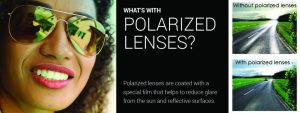 polarized lenses slide 1280x480 1024x384 1